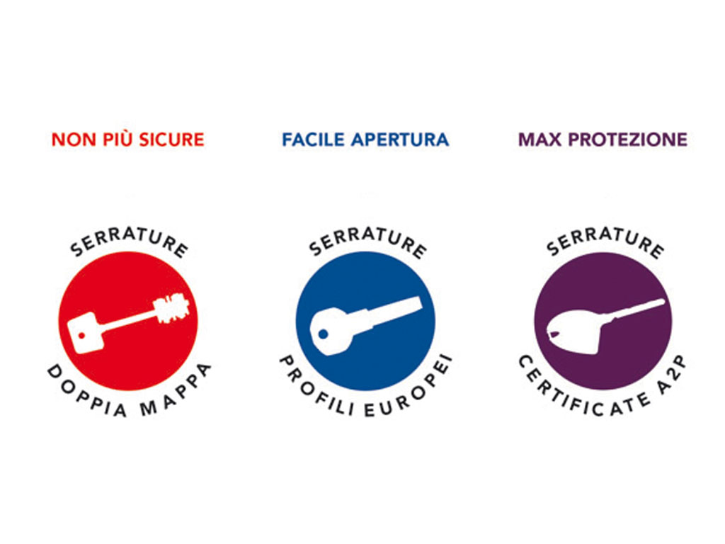 Quali le serrature sicure piccioni fichet for Serrature sicure